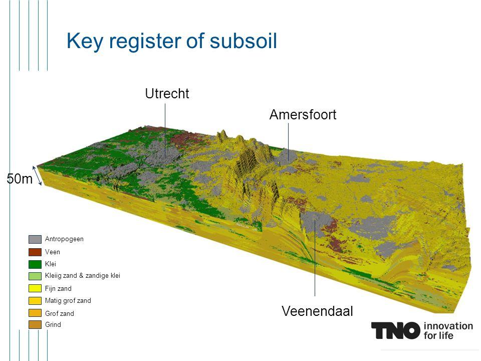 Utrecht Amersfoort Veenendaal Veen Klei Fijn zand Matig grof zand Grof zand Antropogeen Kleiig zand & zandige klei Grind 50m Key register of subsoil