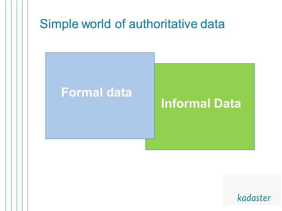 Simple world of authoritative data Informal Data Formal data