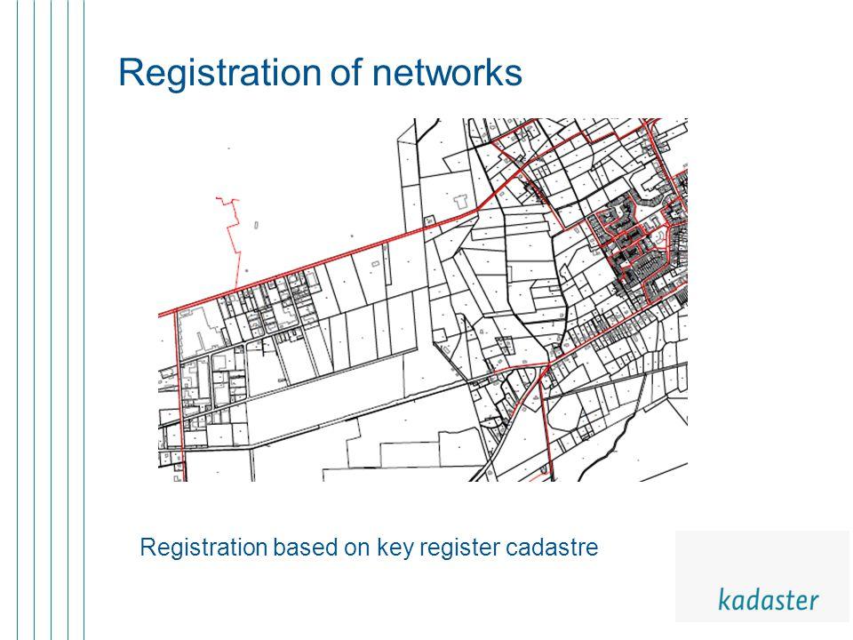 Registration of networks Registration based on key register cadastre