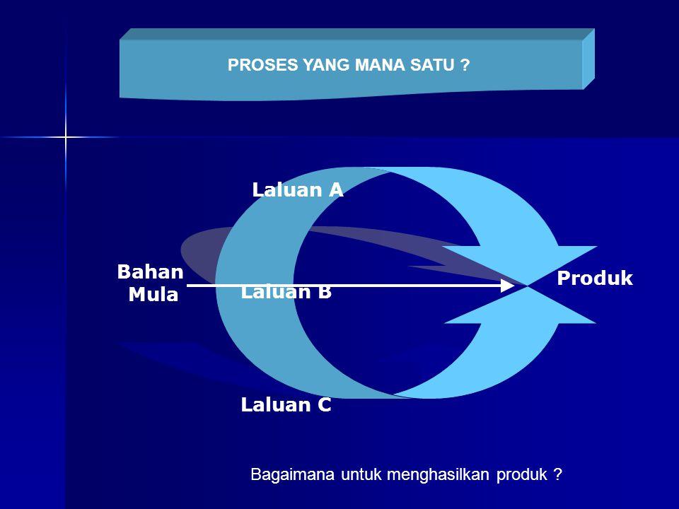 Bahan Mula Laluan C Laluan A Laluan B Produk Bagaimana untuk menghasilkan produk .