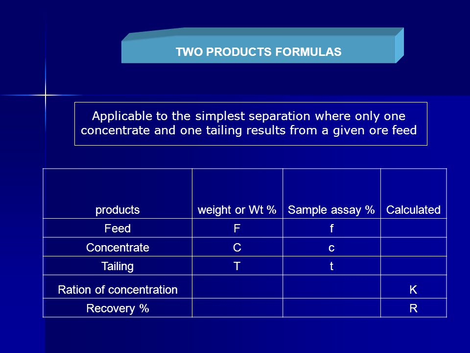 TWO PRODUCTS FORMULAS Applicable to the simplest separation where only one concentrate and one tailing results from a given ore feed productsweight or Wt %Sample assay %Calculated FeedFf ConcentrateCc TailingTt Ration of concentration K Recovery % R