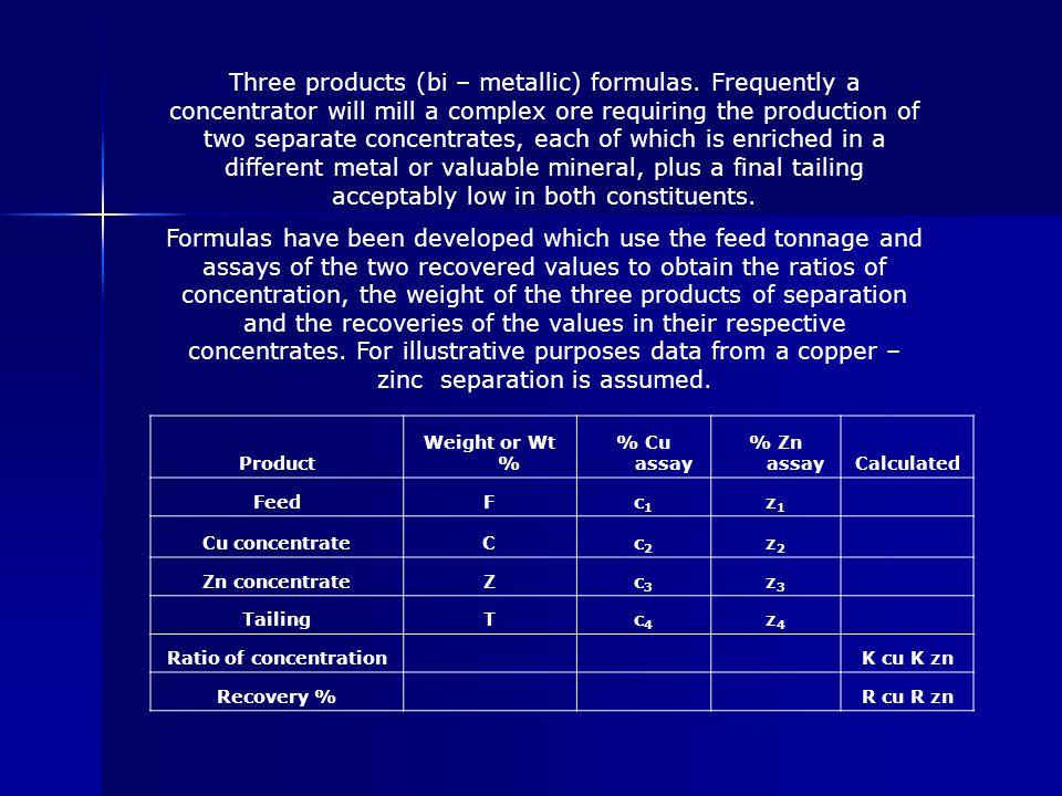 Three products (bi – metallic) formulas.