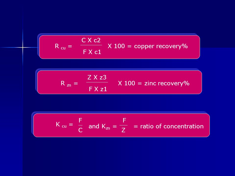 C X c2 F X c1 X 100 = copper recovery%R cu = Z X z3 F X z1 X 100 = zinc recovery%R zn = K cu = F C and K zn = F Z = ratio of concentration