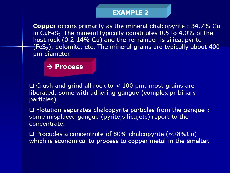 Copper occurs primarily as the mineral chalcopyrite : 34.7% Cu in CuFeS 2.