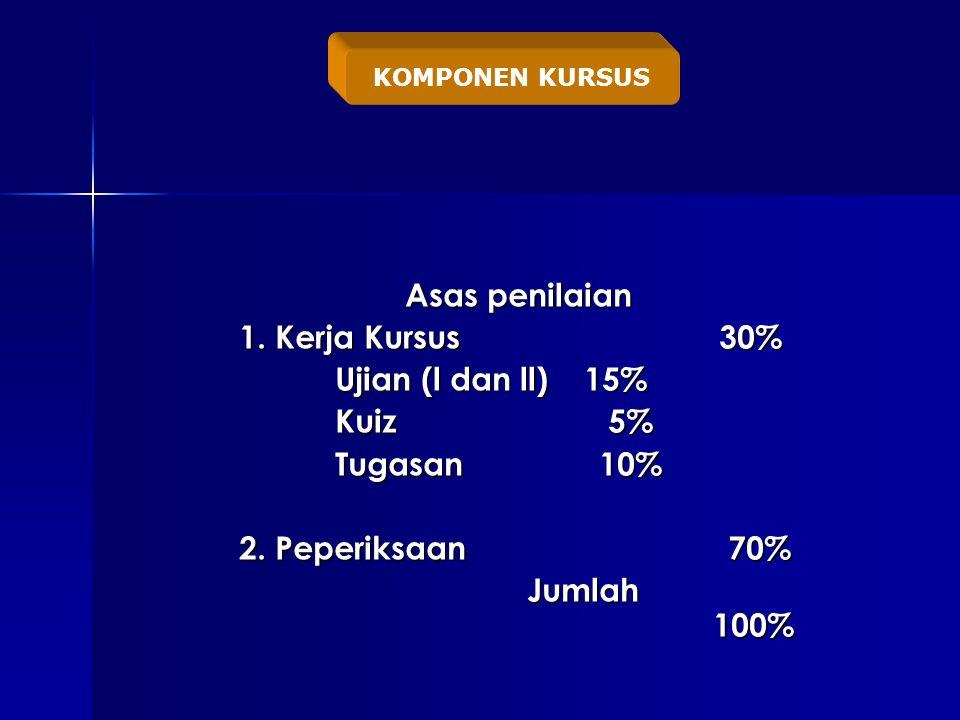 Asas penilaian 1. Kerja Kursus30% Ujian (l dan ll) 15% Kuiz 5% Tugasan 10% 2.