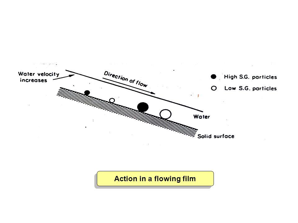 Action in a flowing film Action in a flowing film
