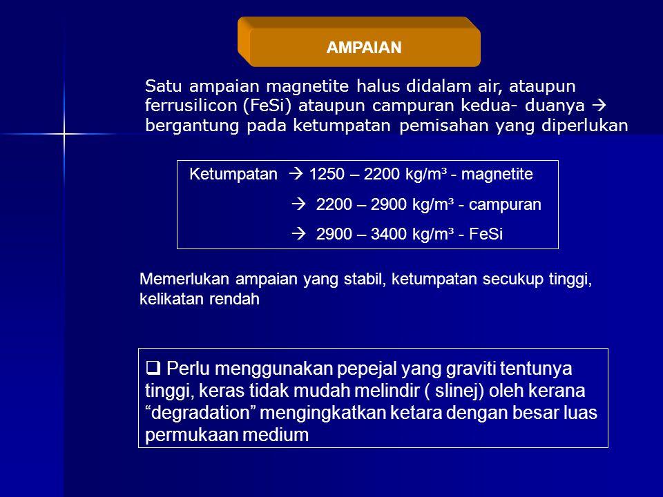 Satu ampaian magnetite halus didalam air, ataupun ferrusilicon (FeSi) ataupun campuran kedua- duanya  bergantung pada ketumpatan pemisahan yang diperlukan Ketumpatan  1250 – 2200 kg/m³ - magnetite  2200 – 2900 kg/m³ - campuran  2900 – 3400 kg/m³ - FeSi Memerlukan ampaian yang stabil, ketumpatan secukup tinggi, kelikatan rendah  Perlu menggunakan pepejal yang graviti tentunya tinggi, keras tidak mudah melindir ( slinej) oleh kerana degradation mengingkatkan ketara dengan besar luas permukaan medium AMPAIAN
