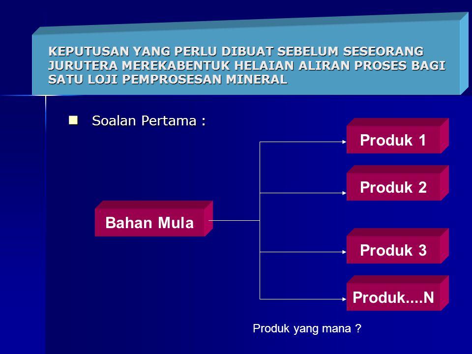 Soalan Pertama : Soalan Pertama : Bahan Mula Produk 1 Produk 2 Produk 3 Produk....N Produk yang mana .