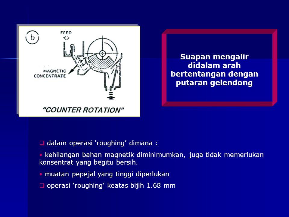 Suapan mengalir didalam arah bertentangan dengan putaran gelendong  dalam operasi 'roughing' dimana : kehilangan bahan magnetik diminimumkan, juga tidak memerlukan konsentrat yang begitu bersih.