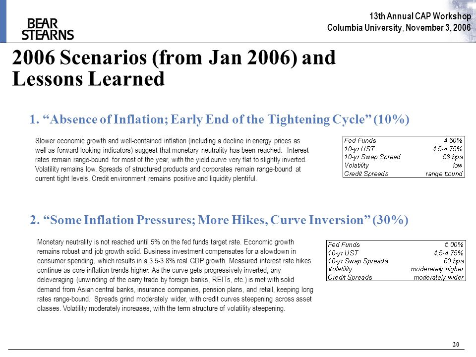 13th Annual CAP Workshop Columbia University, November 3, 2006 20 2006 Scenarios (from Jan 2006) and Lessons Learned Slower economic growth and well-c