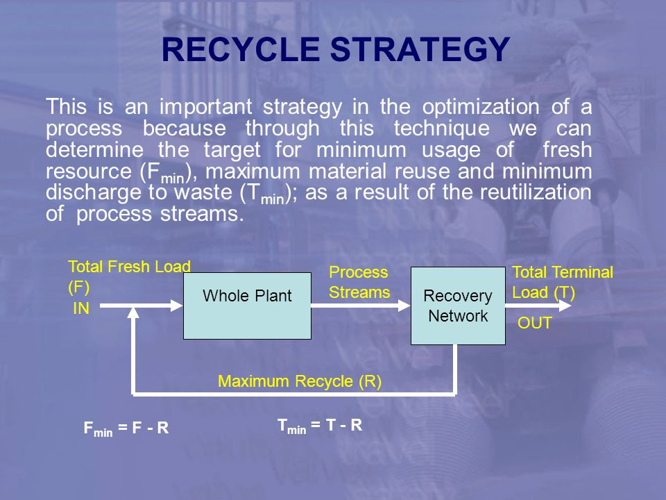 Figure 20: Flowsheet for the Manufacturing of Tapioca Starch Plant.
