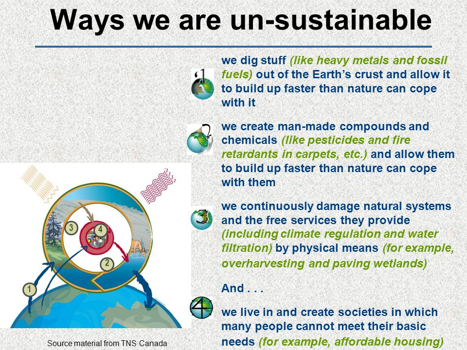 Ways we are un-sustainable we dig stuff (like heavy metals and fossil fuels) out of the Earth's crust and allow it to build up faster than nature can cope with it we create man-made compounds and chemicals (like pesticides and fire retardants in carpets, etc.) and allow them to build up faster than nature can cope with them we continuously damage natural systems and the free services they provide (including climate regulation and water filtration) by physical means (for example, overharvesting and paving wetlands) And...