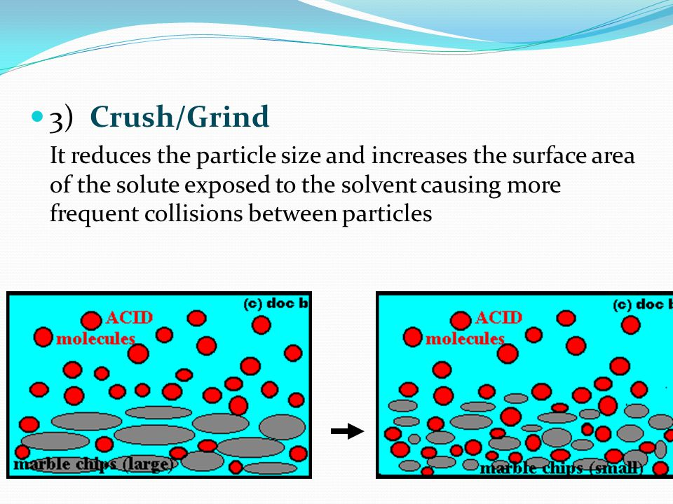 General Solubility Rule Like dissolves like - solubility of a substance is related to the nature of the solvent.