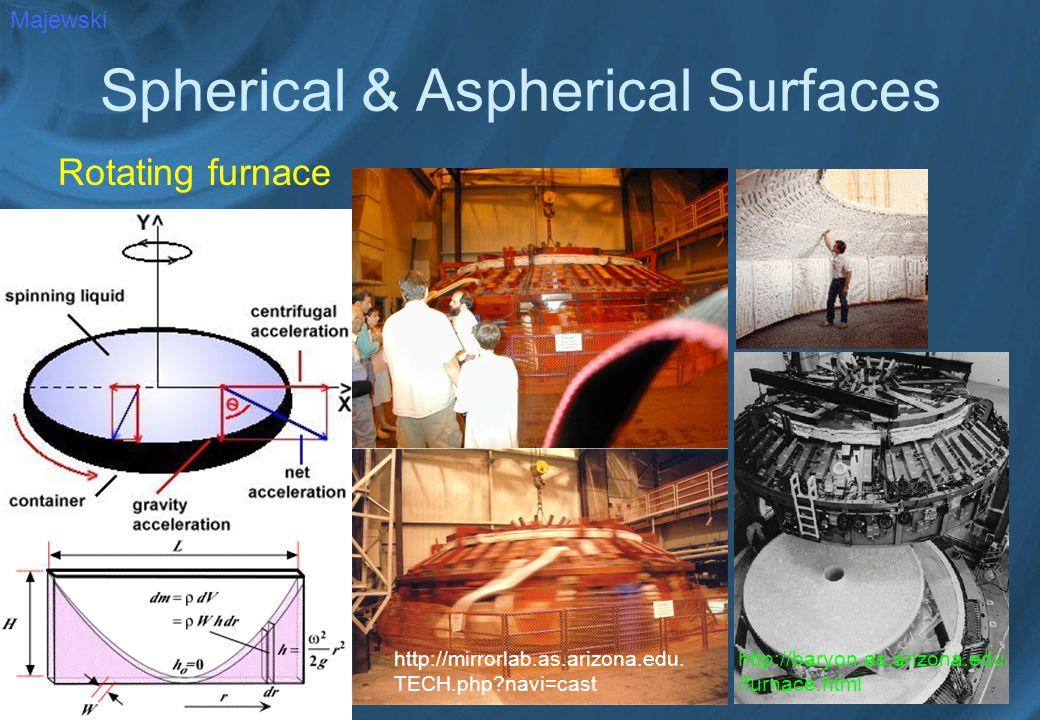 Spherical & Aspherical Surfaces Rotating furnace Majewski http://mirrorlab.as.arizona.edu. TECH.php?navi=cast http://baryon.as.arizona.edu /furnace.ht