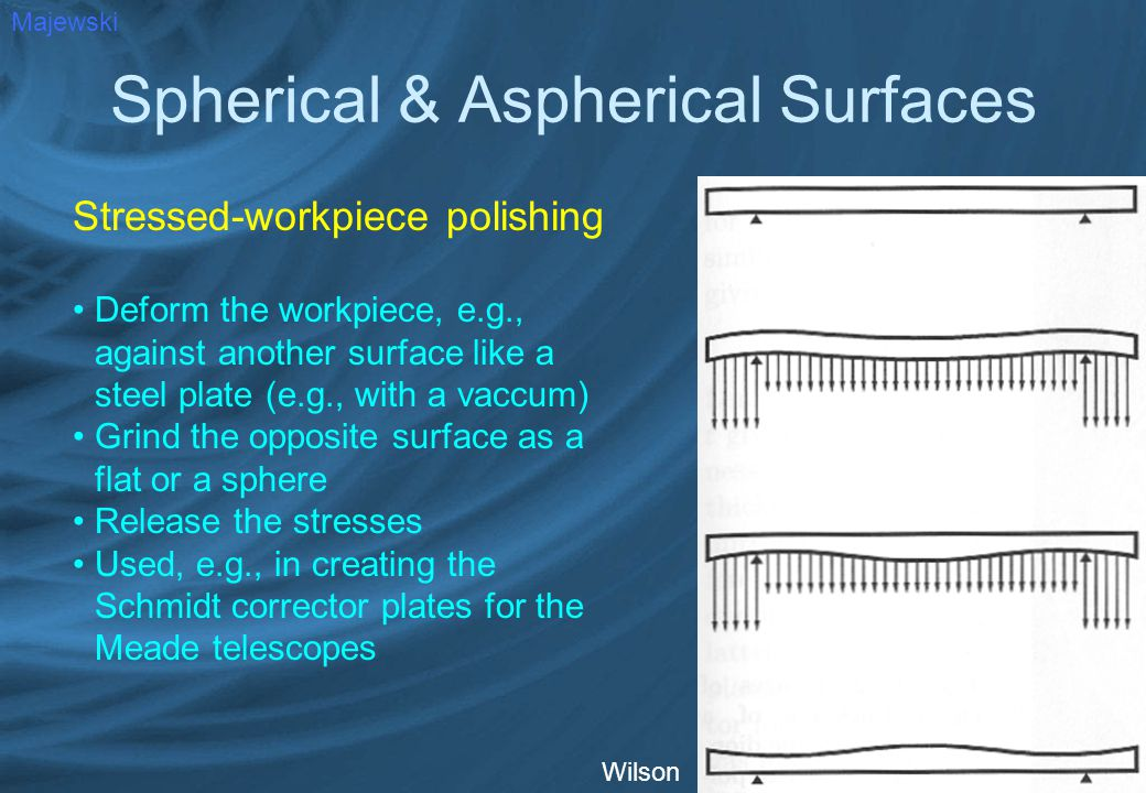 Spherical & Aspherical Surfaces Stressed-workpiece polishing Majewski Deform the workpiece, e.g., against another surface like a steel plate (e.g., with a vaccum) Grind the opposite surface as a flat or a sphere Release the stresses Used, e.g., in creating the Schmidt corrector plates for the Meade telescopes Wilson