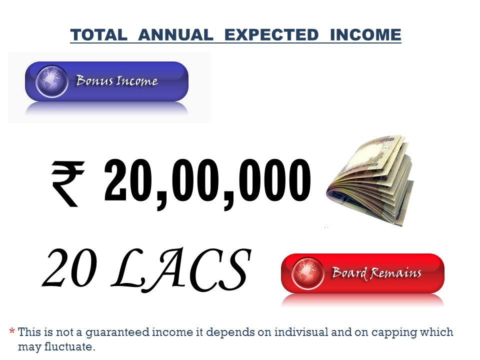 20,00,000 TOTAL ANNUAL EXPECTED INCOME * This is not a guaranteed income it depends on indivisual and on capping which may fluctuate.