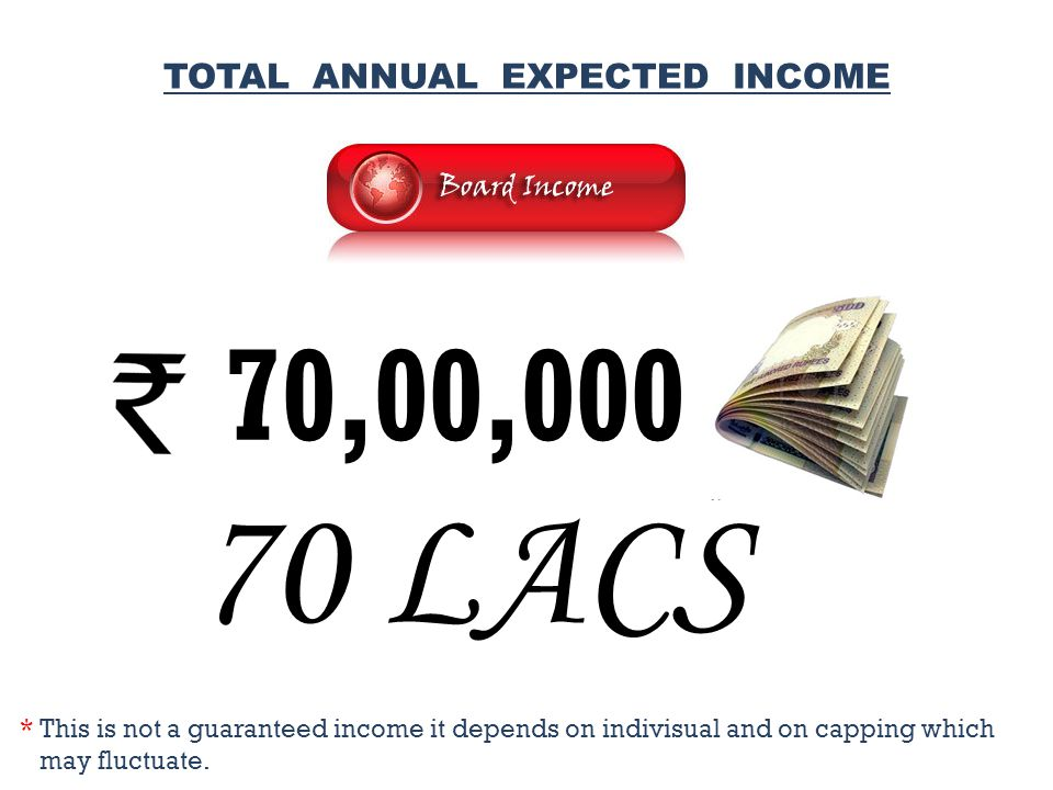 TOTAL ANNUAL EXPECTED INCOME 70,00,000 * This is not a guaranteed income it depends on indivisual and on capping which may fluctuate.