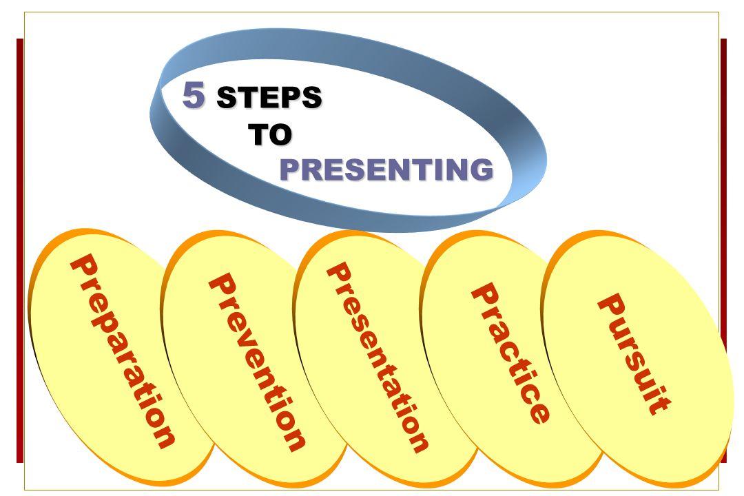 5 STEPS TOPRESENTING Preparation Prevention Presentation Practice Pursuit