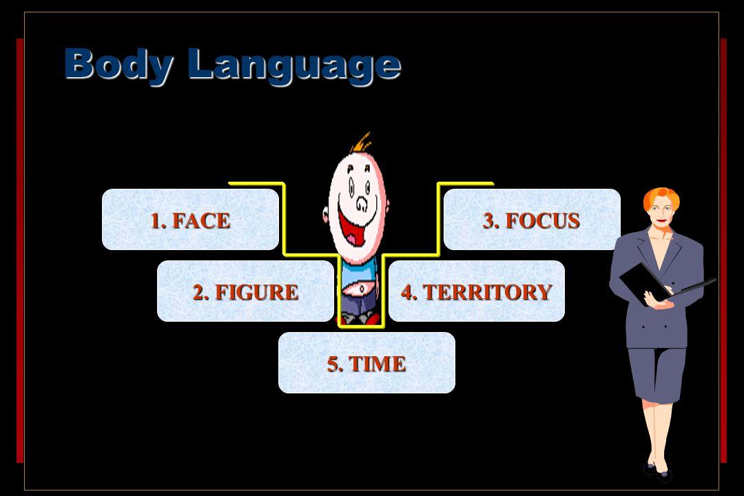 Body Language 1. FACE 2. FIGURE 3. FOCUS 4. TERRITORY 5. TIME