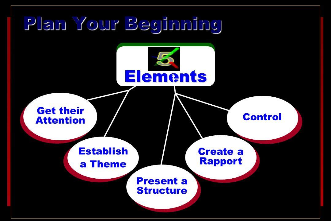 Plan Your Beginning Get their Attention Get their Attention Establish a Theme Establish a Theme 5Elements5Elements Create a Rapport Create a Rapport Control Present a Structure Present a Structure