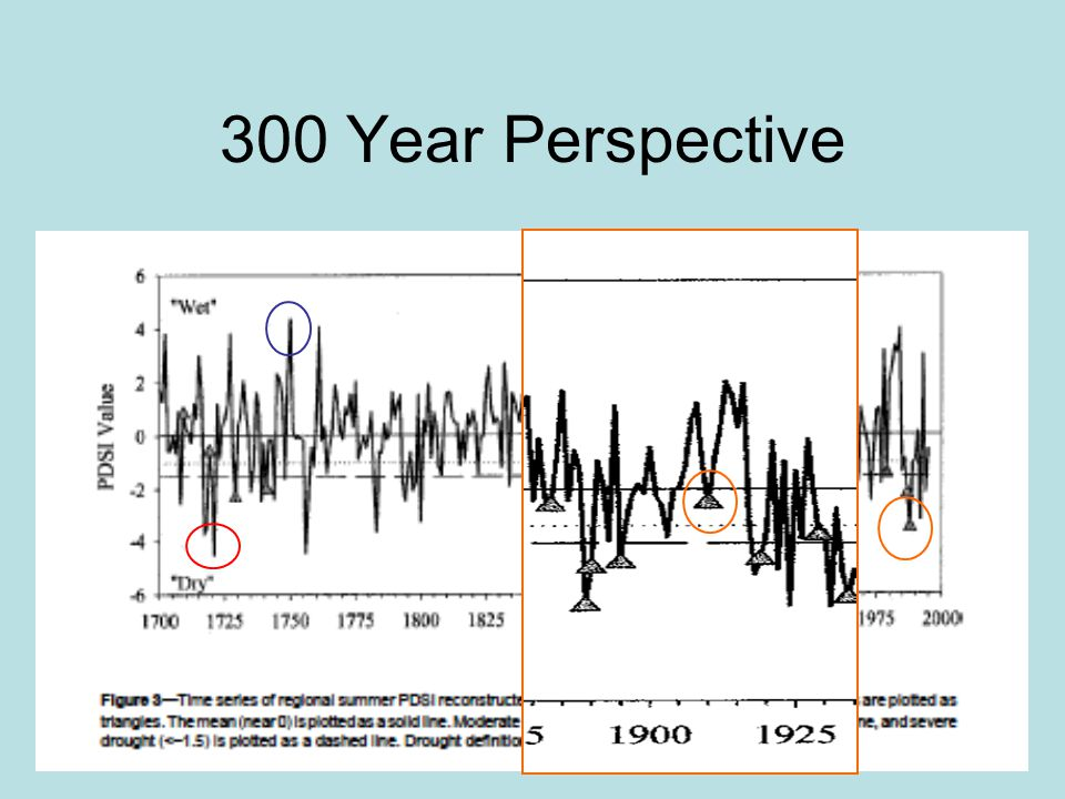 12 300 Year Perspective
