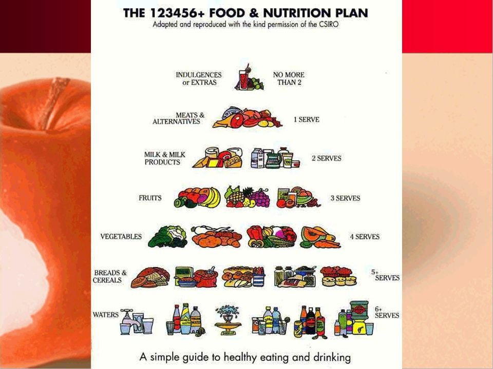 Six basic kinds of nutrients can be found in foods: carbohydrates, fats, proteins, minerals, vitamins, and water. You supply your body with these nutr