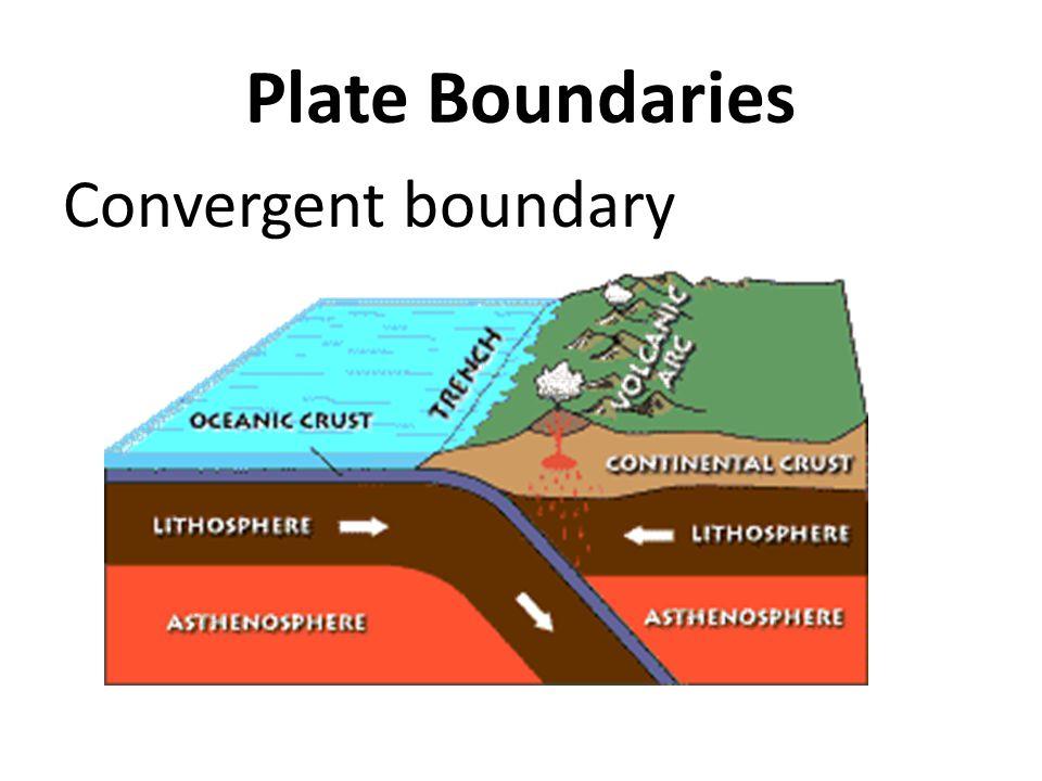 Plate Boundaries Convergent boundary