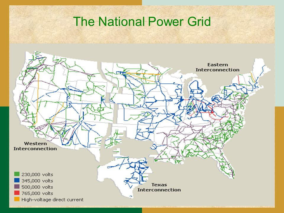The National Power Grid
