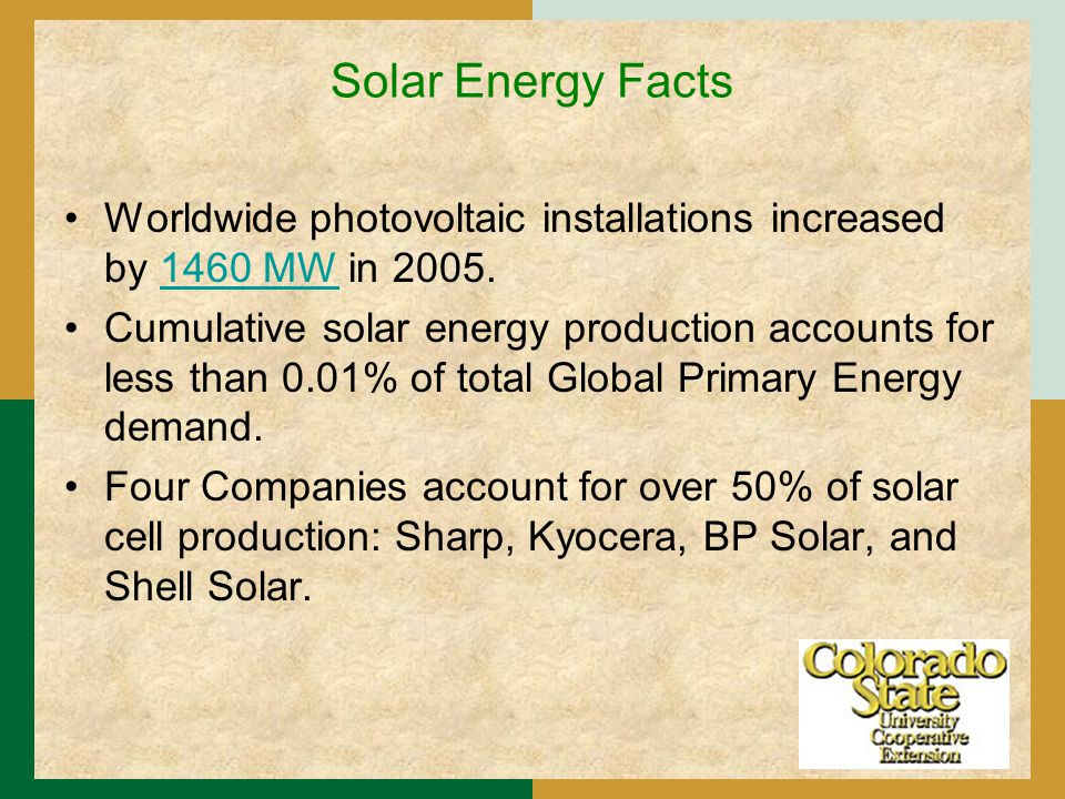 Solar Energy Facts Worldwide photovoltaic installations increased by 1460 MW in 2005.1460 MW Cumulative solar energy production accounts for less than 0.01% of total Global Primary Energy demand.