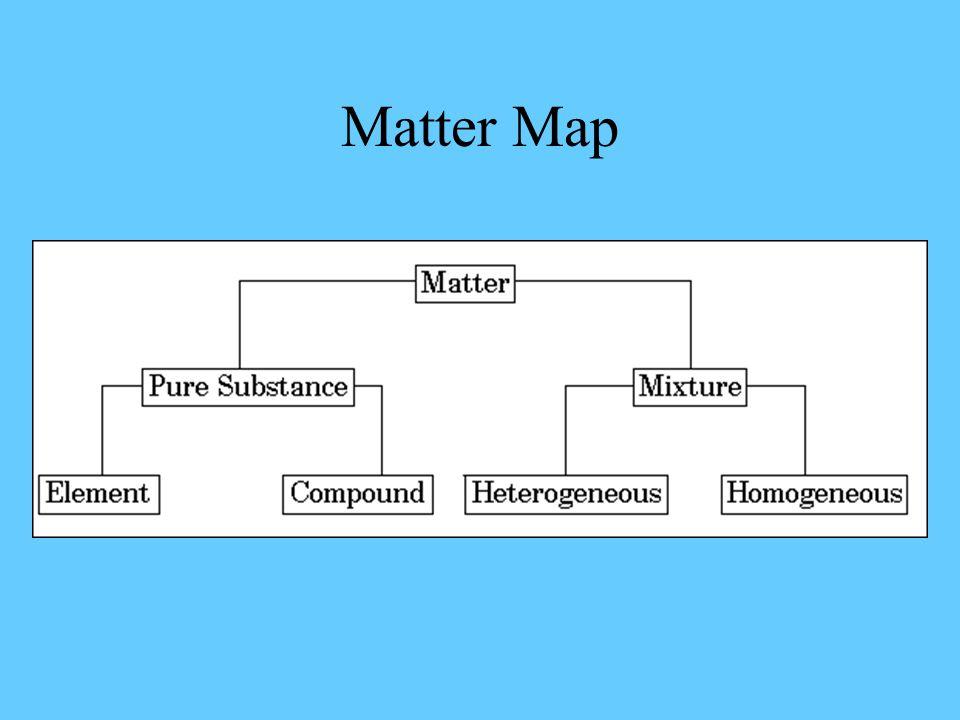 Matter Map