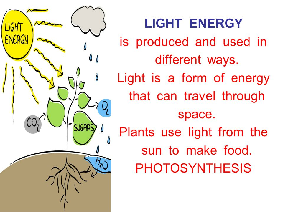 LIGHT ENERGY is produced and used in different ways.