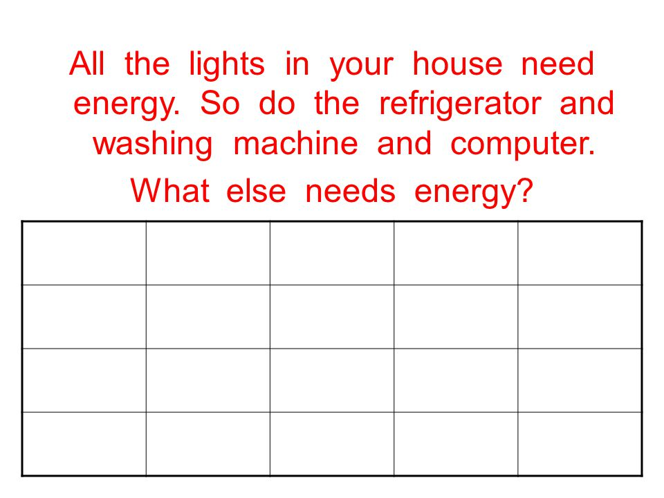All the lights in your house need energy. So do the refrigerator and washing machine and computer.