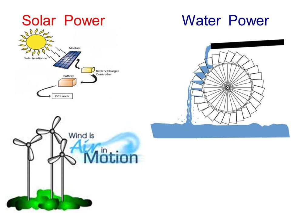 Solar Power Water Power