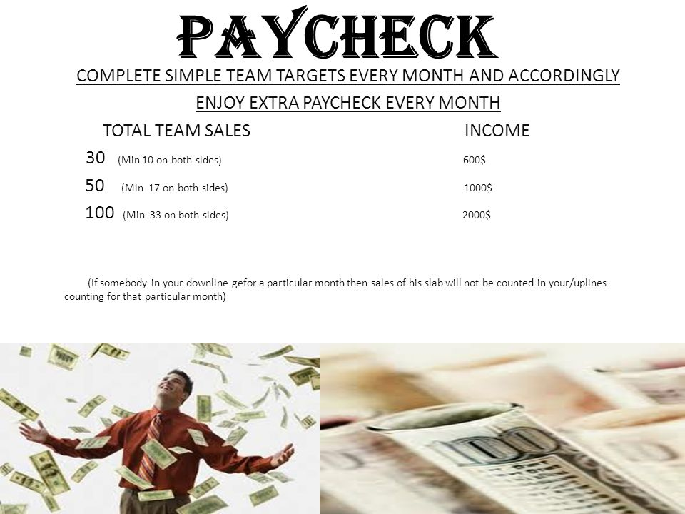 PAYCHECK COMPLETE SIMPLE TEAM TARGETS EVERY MONTH AND ACCORDINGLY ENJOY EXTRA PAYCHECK EVERY MONTH TOTAL TEAM SALES INCOME 30 (Min 10 on both sides) 600$ 50 (Min 17 on both sides) 1000$ 100 (Min 33 on both sides) 2000$ (If somebody in your downline gefor a particular month then sales of his slab will not be counted in your/uplines counting for that particular month)