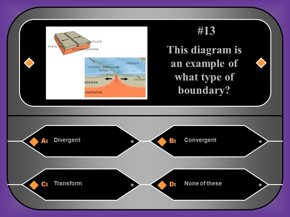 B. plate boundaries