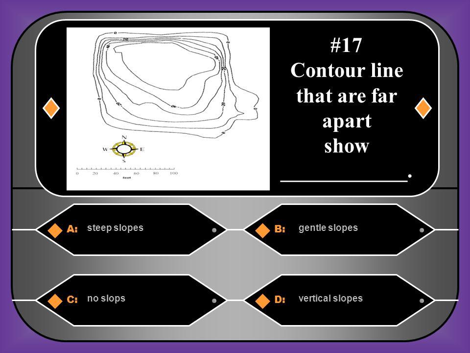 B. Contour interval