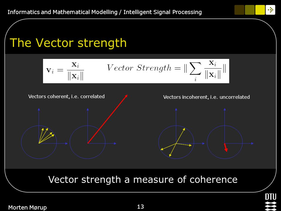 Informatics and Mathematical Modelling / Intelligent Signal Processing 13 Morten Mørup The Vector strength Vectors coherent, i.e. correlated Vectors i