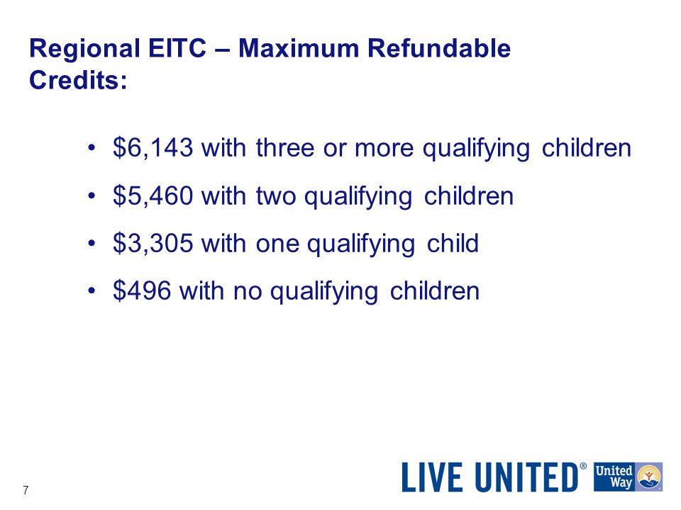 8 Regional EITC – How Is It Delivered.