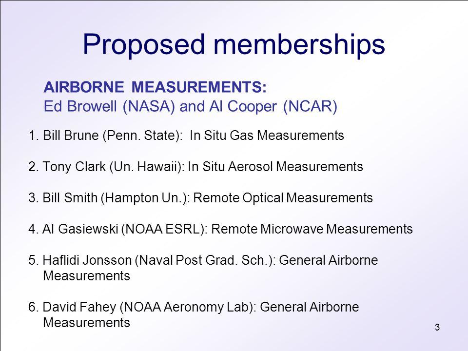 4 1.Al Rodi, Univ. Wyoming, Aircraft Measurement of turbulence 2.