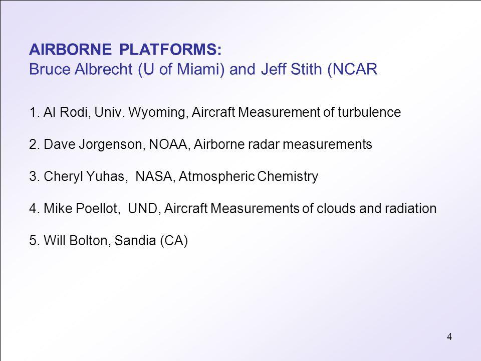 5 SURFACE MEASUREMENTS: Peggy LeMone (NCAR) and Steve Rutledge (CSU) 1.Qian Wu, NCAR HAO - Upper Atmosphere 2.Ed Eloranta, U WI – general lidars 3.Ed Westwater, CIRES - Passive Microwave Radars 4.Jay Famiglietti, U.