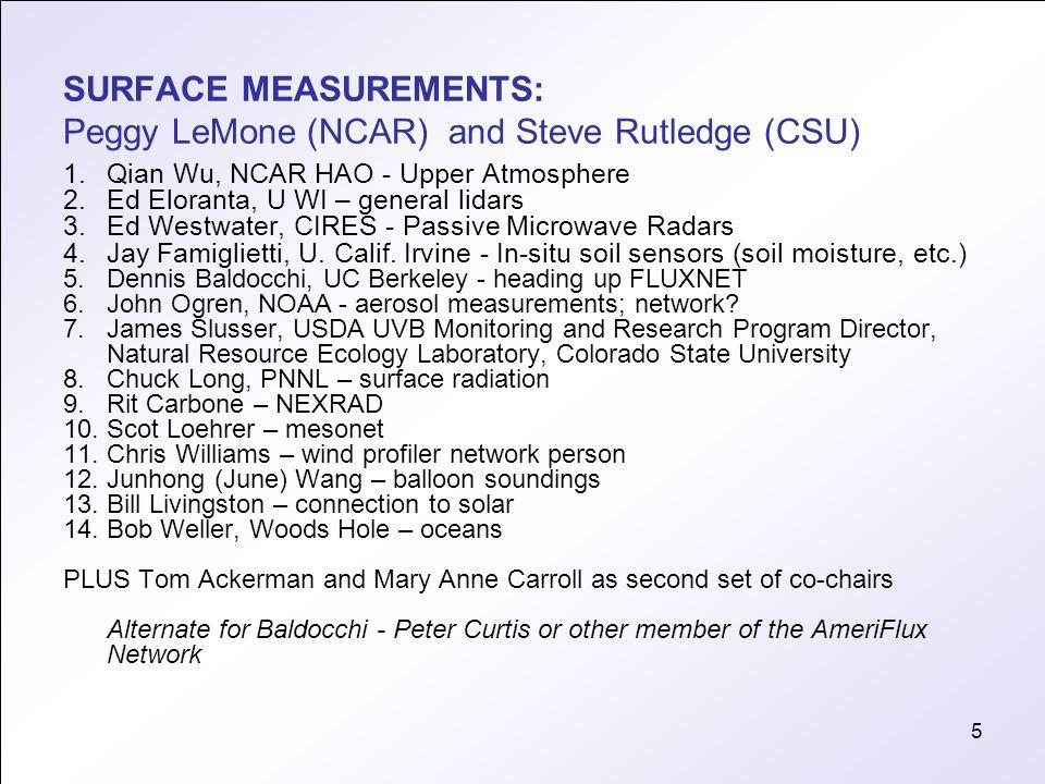 6 NETWORKS: Mary Anne Carrol (U of Michigan) and Tom Ackerman (Batelle NW, U Washington) 1.Dennis Baldocchi, UC Berkeley - heading up FLUXNET 2.John Ogren, NOAA - aerosol measurements; network.