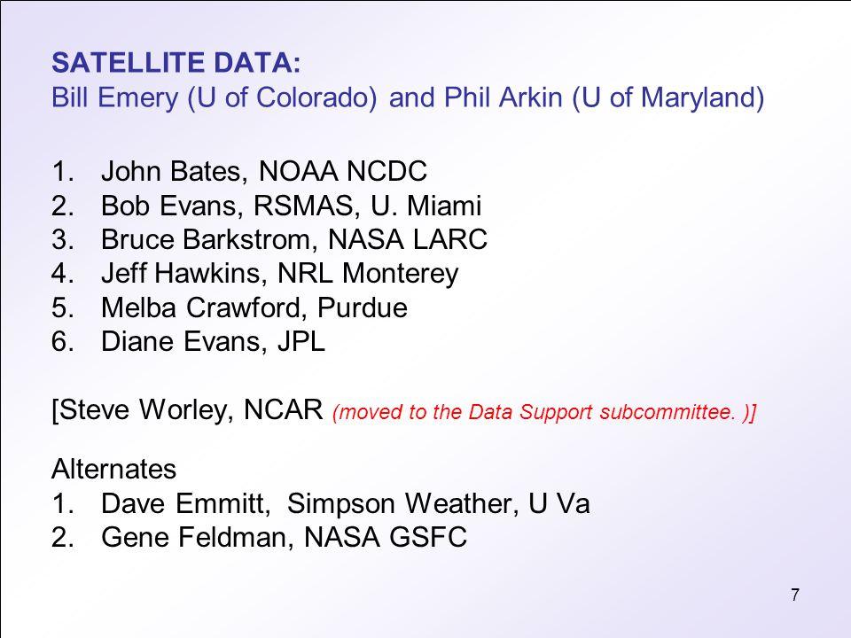 8 SOLAR MEASUREMENTS: Tim Brown (NCAR) and Jeff Kuhn (U of Hawaii) 1.Phil Goode, NJIT BBSO - flare studies, lunar photometry 2.Joe Gurman, NASA Goddard - virtual data system 3.Frank Hill, NSO Tucson - GONG, Solis, KPNO data systems 4.K.D.