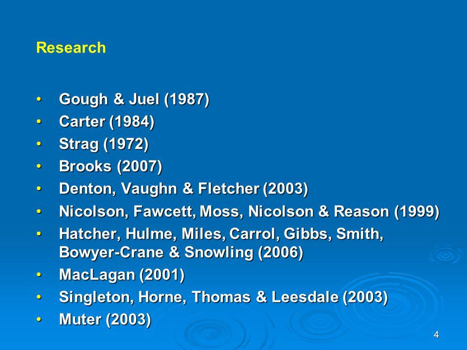 Gough & Juel (1987)Gough & Juel (1987) Carter (1984)Carter (1984) Strag (1972)Strag (1972) Brooks (2007)Brooks (2007) Denton, Vaughn & Fletcher (2003)