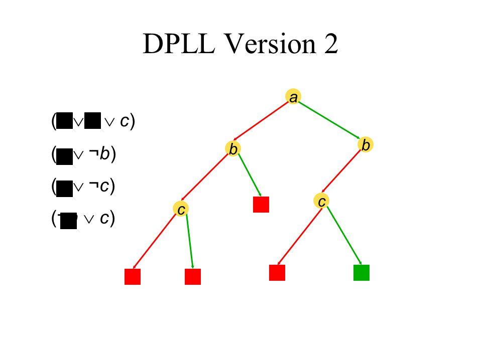 a b b c c (a  b  c) (a  ¬b) (a  ¬c) (¬a  c) DPLL Version 2