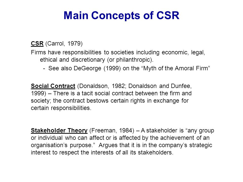 Code of Conduct: Emerging consensus on key issues Source: Conference Board 1999, Survey of 123 Codes