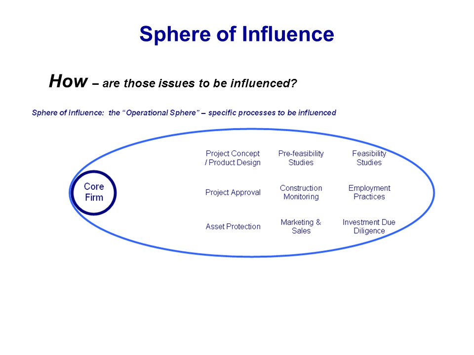 Sphere of Influence How – are those issues to be influenced