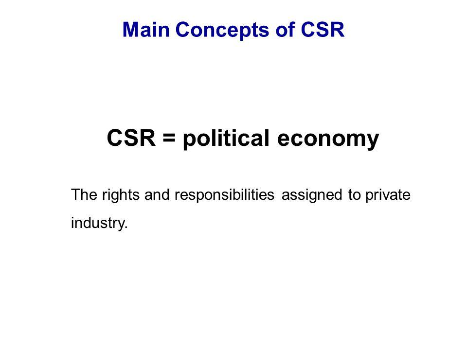 CSR Management: Supply chain specific