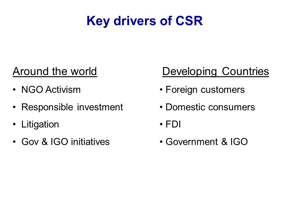 Key drivers of CSR Around the world NGO Activism Responsible investment Litigation Gov & IGO initiatives Developing Countries Foreign customers Domestic consumers FDI Government & IGO