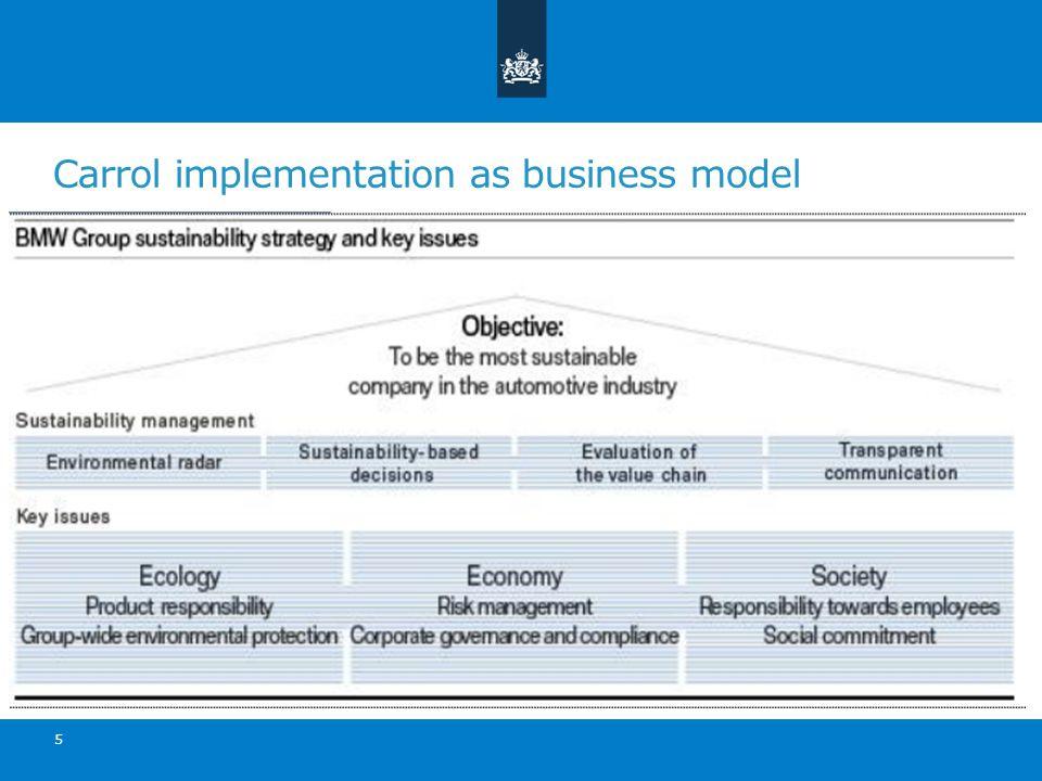 Carrol implementation as business model 5