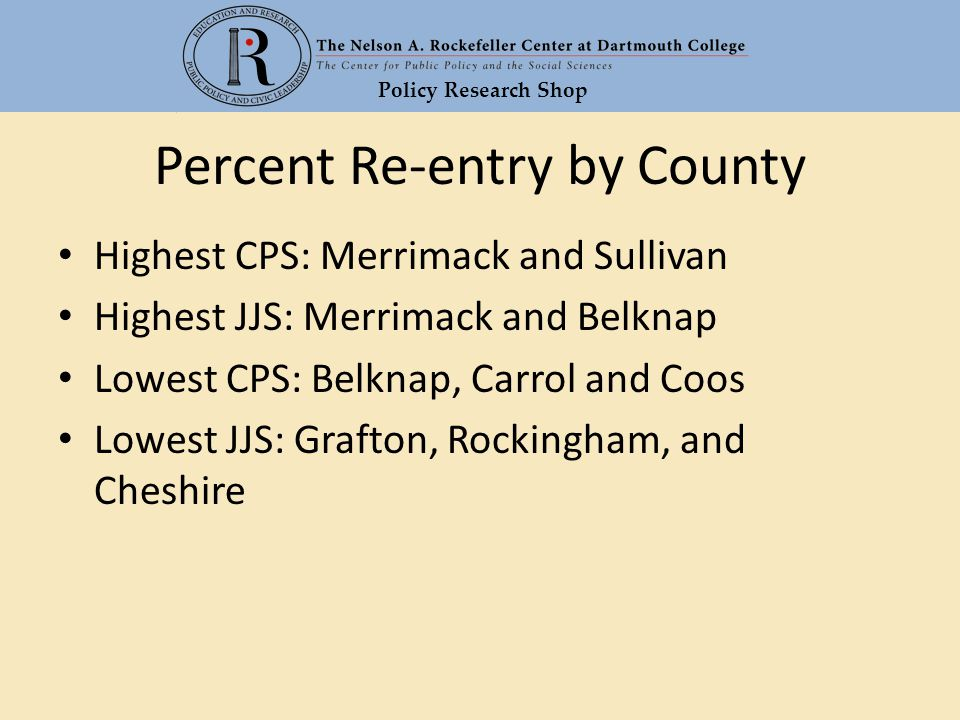 Policy Research Shop Percent Re-entry by County Highest CPS: Merrimack and Sullivan Highest JJS: Merrimack and Belknap Lowest CPS: Belknap, Carrol and Coos Lowest JJS: Grafton, Rockingham, and Cheshire